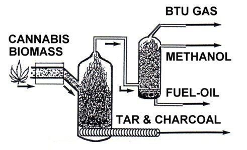 pyrolyticreactor2