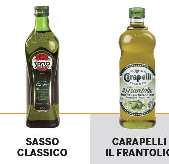 Alcuni dei marchi accusati di contenere olio di oliva vergine al posto dell'extra vergine.