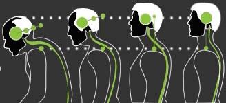 Postura-della-testa-e-ansia-si-influenzano-a-vicenda-4