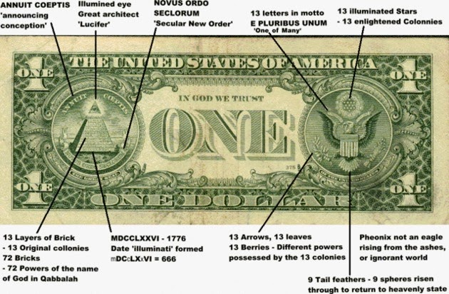 nuovo-ordine-mondiale-dollaro