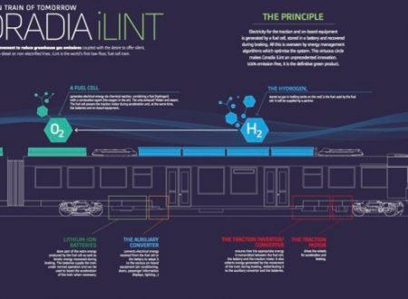 Il primo treno a idrogeno al mondo viaggia in Germania