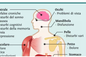10 sintomi comuni della Fibromialgia che spesso si ignorano